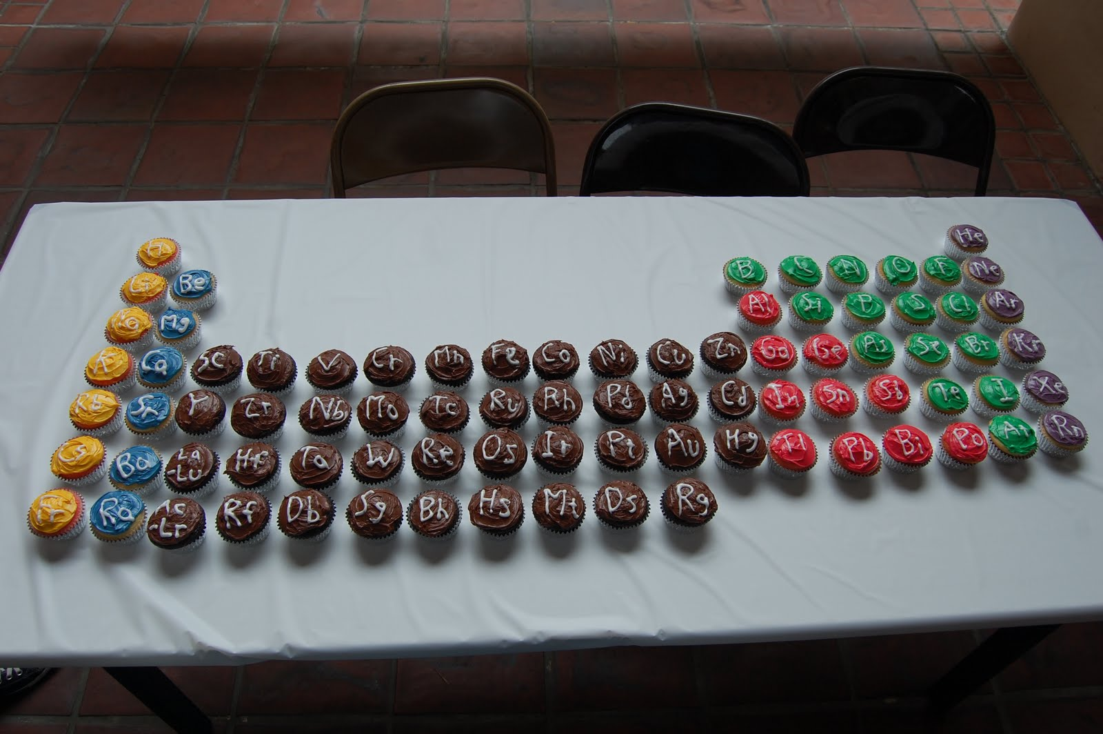 A periodic table of cupcakes chembark the project urtaz Image collections