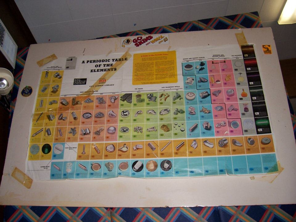 A Treasured Artifact My First Periodic Table Chembark