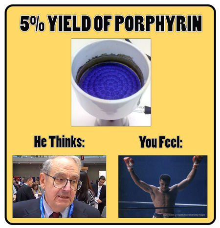porphyrin_synthesis_meme_450