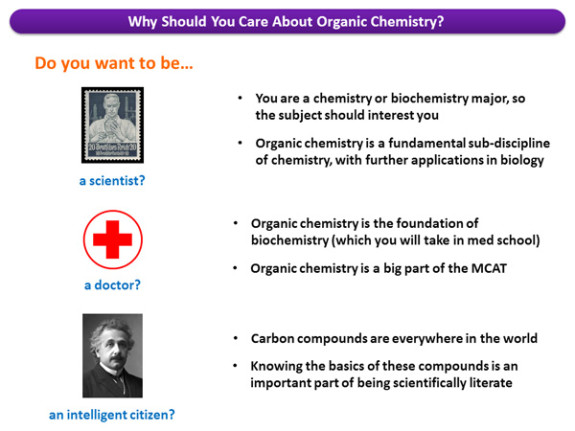 who_cares_about_orgo_slide